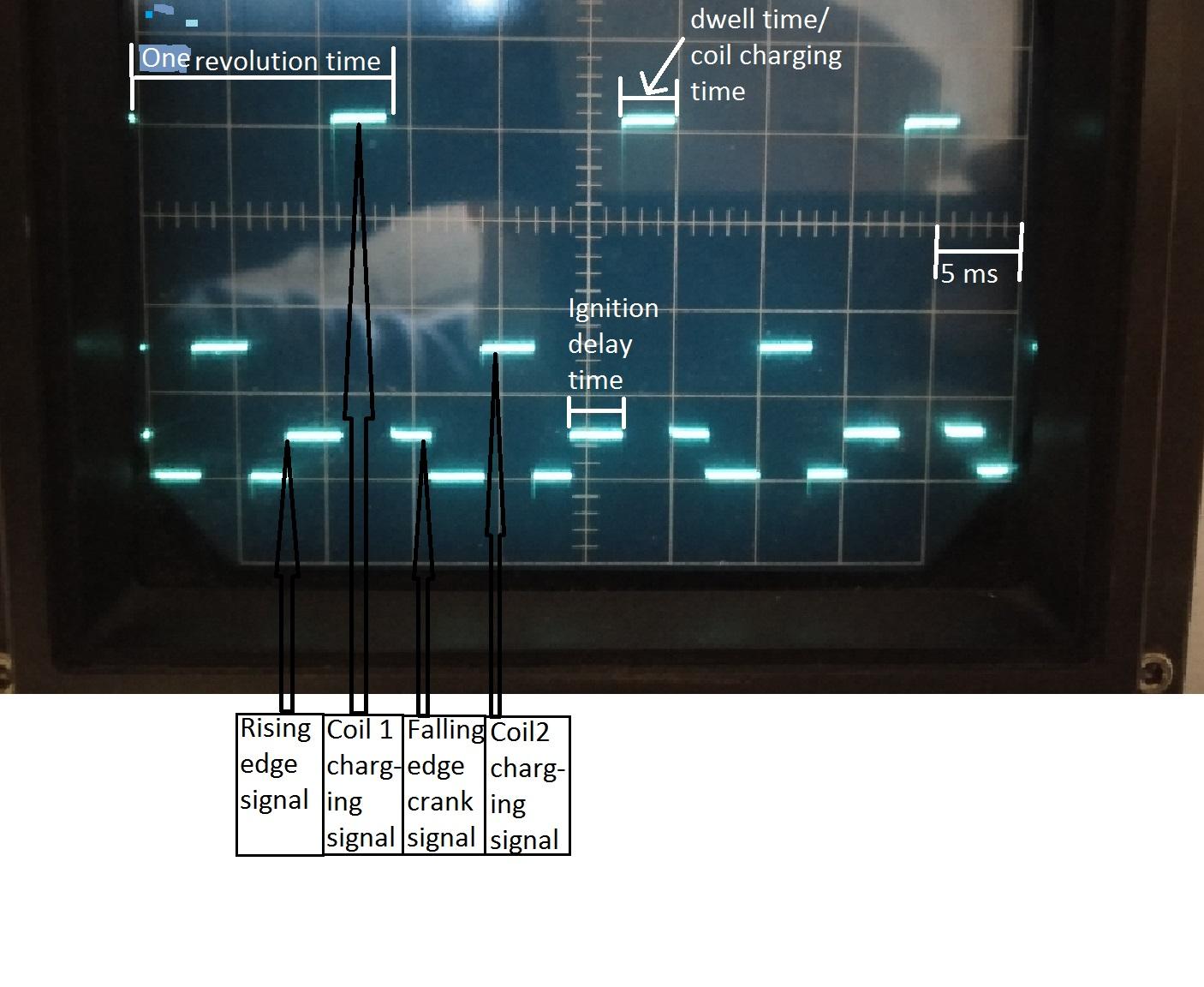 beskrivning-signaler-aeroduino